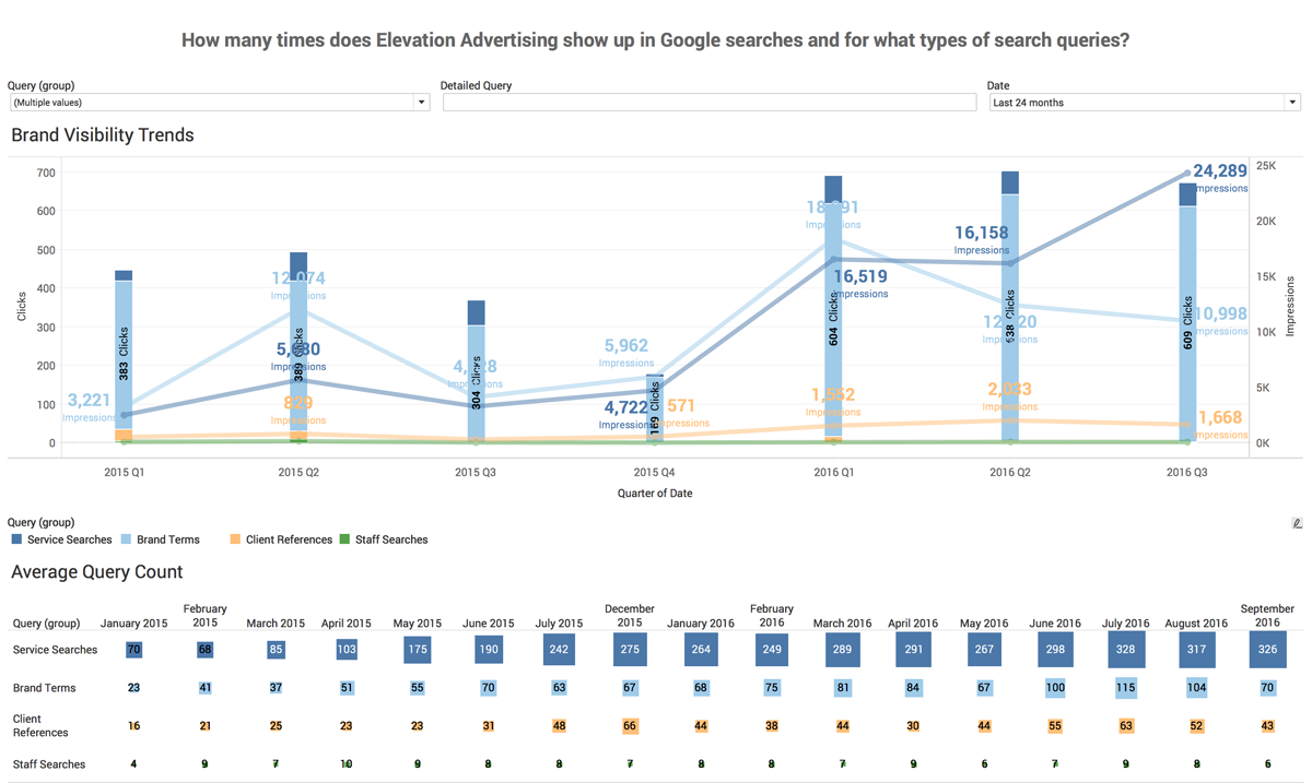 Visual-Analytics-Example.png